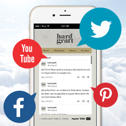 The What, Why and How of Social Rich Media for Mobile Marketing