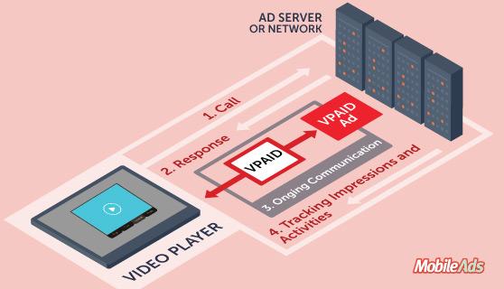 VPAID ad tag