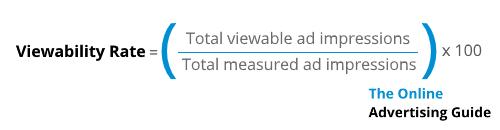 viewability rate equation